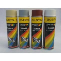 Motip Acryl primer